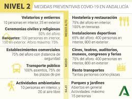 Toda la provincia de Córdoba pasa al nivel 2 de alerta sanitaria y podrá abrir sus establecimientos hasta las 21.30 horas